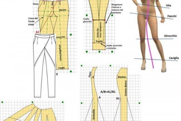 ModeLAB-i-pantaloni